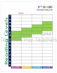 Second Grade Reading Level Chart 2nd Grade Reading Goals Tracking Chart Bundle Fountas And Pinnell Levels