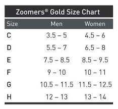 Swim Gear Review Zoomers Fins