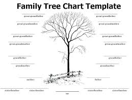 Table Of Family Tree Chart Template Phone Excel – Bonniemacleod