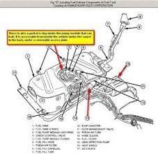 similiar jeep wrangler fuel tank diagram keywords jeep wrangler fuel pump wiring diagram wiring diagram website