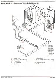 Marine Starter Wiring Diagram   WIRE Center • furthermore Marine Starter Wiring Diagram   Find Wiring Diagram • besides  together with Sae J1171 Marine Trim Motor Wiring Diagram   DIY Enthusiasts Wiring also  moreover  furthermore Sae J1171 Marine Trim Pump Diagram   DATA Wiring Diagrams • additionally Outboard Motor Starter Wiring   Circuit Wiring And Diagram Hub • likewise Boat Starter Wiring   Trusted Wiring Diagrams • together with Sae J1171 Marine Trim Pump Wiring Diagram – sportsbettor me likewise Marine Starter Wiring Diagram New Start Stop Boat Large Size Of For. on sae j1171 marine starter wiring diagram