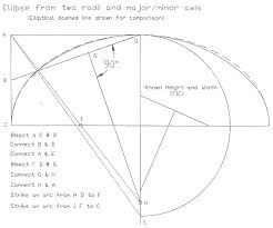 Segmental Arch Design Circular Based Arches Part 2 Three Centered Arches