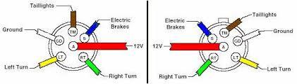 wiring diagram 6 way trailer plug wire diagram adapter guide 6 way plug wiring diagram at 6 Pin Trailer Plug Wiring Diagram