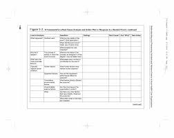 Events And Causal Factors Chart Example 40 Effective Root Cause Analysis Templates Forms Examples