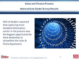 I am Pete MacInnis, CEO of eLEND Solutions - ppt download