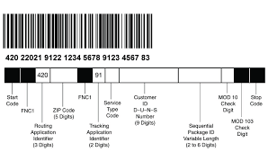 usps barcode format domestic mail manual c850 barcoding standards for parcels
