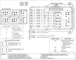 1999 freightliner fuse panel diagram wiring diagram libraries 1999 freightliner fuse panel diagram