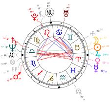 Paul Mccartney Birth Chart Astrology And Natal Chart Of Jean Paul Gaultier Born On
