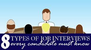 Different Types Of Job Interviews 8 Types Of Job Interviews Every Candidate Must Know The Puzzle Piece