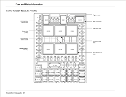 2000 lincoln navigator fuse box diagram image details 2005 lincoln navigator fuse box diagram at 2003 Lincoln Navigator Fuse Box Location