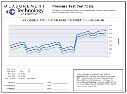 Pressure And Temperature Chart Recorder Lci 80x Digital Chart Recorder Rugged Controls