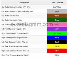 1998 toyota corolla audio wire harness color car stereo and wiring Car Stereo Wiring Harness 1998 toyota corolla audio wire harness color (table view)