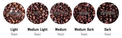 Light Vs Dark Roast Roasting Guide Nine05 Coffee