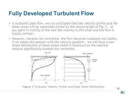 Turbulent Flow Chart Fluid Mechanics For Mechanical Engineering Viscous Flow In