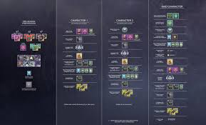 Power Leveling Guide Destiny 2 Season Of Opulence Crown Of