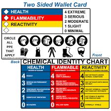 Hazchem Code Chart Nfpa 704 Chemical Identity Chart Wallet Card Hazchem 14704