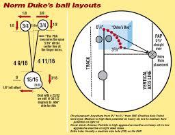 Bowling Ball Finger Pitch Chart Pba Tech Talk Norm Duke Kegel Built For Bowling