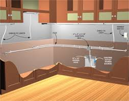 installing cabinet lighting. How To Install Under Cabinet Lighting In Your Kitchen Installing O