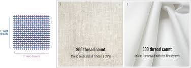 What Thread Count Is Best
