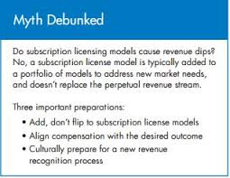 Software Licensing Model Cisco Is Shifting To A Software Licensing Model Are You