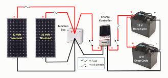 Solar Panel 12v Rv Wiring Diagram Diagram Base Website Wiring ...