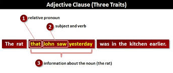 For example 'whose' is always the subject of the relative clause and can't be left out. Relative Clause What Is A Relative Clause