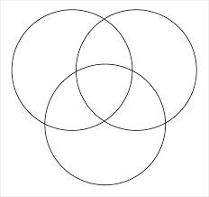 Printable Venn Diagram Graphic Organizer 3 Circle Venn Diagram Graphic Organizer Michaelhannan Co