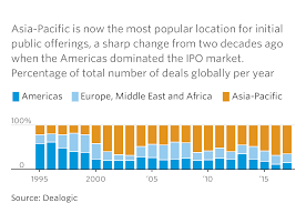 Asian resource global strategies ipo price
