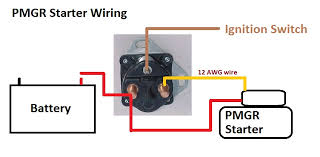 pmgr starter upgrade ford truck club forum if you have replaced your fender mounted starter relay you most likely have a 4 post version which is actually better for this install