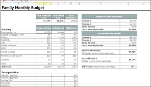 Household Expense Sheet Personal Budget Spreadsheet Template Excel Monthly Personal