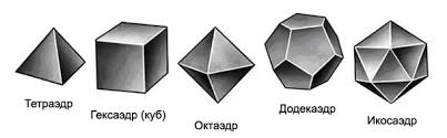 Платоновы тела Что это такое Пять правильных многогранников  Платоновы тела Пять правильных многогранников