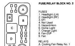 ford raptor fuse box diagram fuses box and relays ford f 150 1997 toyota corolla radio fuse at Ae101 Fuse Box