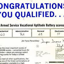 Army Afqt Score Chart Air Force Asvab Composite Scores
