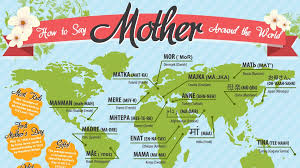 It encompasses all languages spoken on earth. Etymology Of The Week Mom Etimolesto