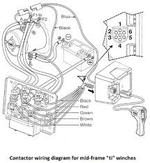 kfi winch wiring diagram 24 wiring diagram images wiring diagrams 500500 kfi atv contactor wiring diagram replacement badland winch wiring instructions badlands 2500 winch wiring badland winch wiring