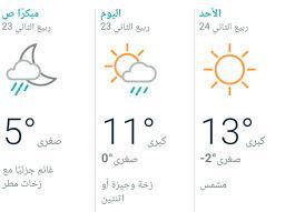 النشرة الجوية - Weather - حالة الطقس - Forecast - Home