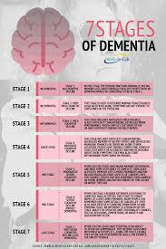 Stages Of Dementia Chart Seven Stages Of Dementia