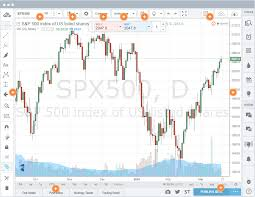 Cyprus Stock Market Chart Tradingview Amp Futures