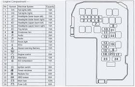 2006 lancer fuse box simple wiring diagram 2003 mitsubishi lancer es fuse box diagram wiring diagram schema durango fuse box 2006 lancer fuse box
