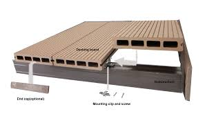 Trex Span Chart Composite Decking Table Static Electricity On Acl Staticide