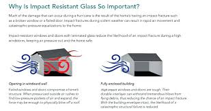 medium size of home depot sliding glass door installation cost hurricane proof doors impact windows average n32