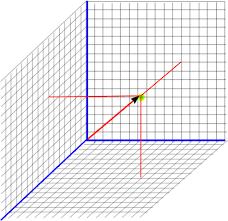 Maths 3 Dimentional Vector Geometry Martin Baker