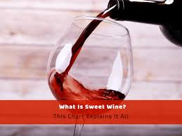 What Is Sweet Wine This Chart Explains It All Wine Turtle