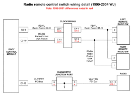 1999 jeep grand cherokee laredo wiring diagram 1999 jeep car radio stereo audio wiring diagram autoradio connector on 1999 jeep grand cherokee laredo wiring