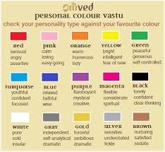Vastu Colour Chart Vastu Believes In Instinctively Felt Colors And Is Convinced