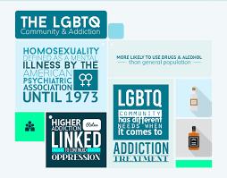 Addictive center gay lesbian treatment