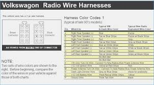 metra 70 7550 wiring diagram beautiful aftermarket radio wiring Scosche Wiring Harness Color Code metra 70 7550 wiring diagram beautiful aftermarket radio wiring harness colors wiring solutions