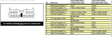 mitsubishi radio wiring wiring diagram explained mitsubishi car stereo wiring colour codes mitsubishi car radio wiring