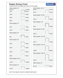 Staple Size Guide Arrow Staple Cross Reference Chart Staples