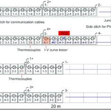 wiring diagram and configuration of the photovoltaic pv modules wiring diagram and configuration of the photovoltaic pv modules current voltage curve